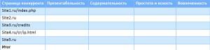 Вид таблицы для сравнения с конкурентами.